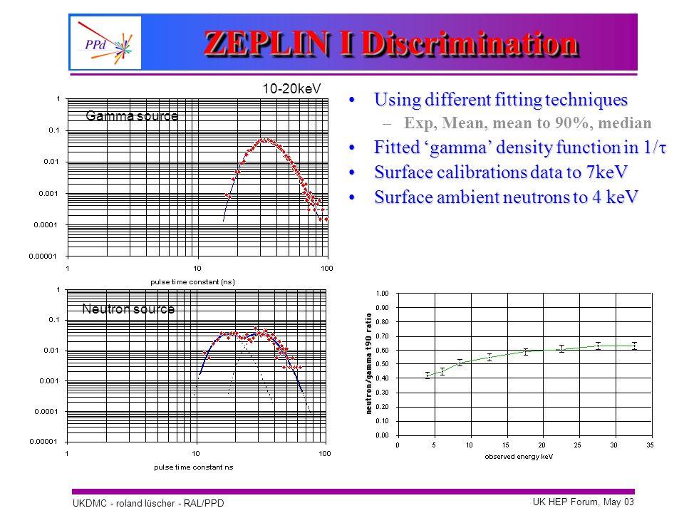 ZEPLIN I Discrimination