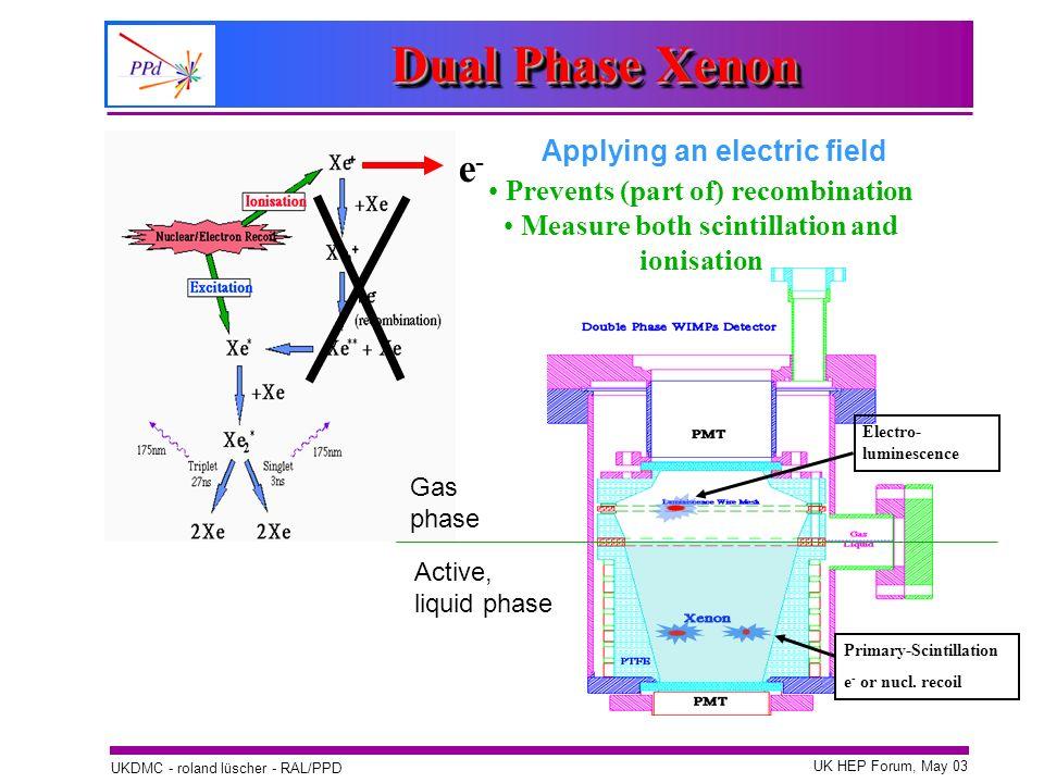 Dual Phase Xenon e- g Applying an electric field