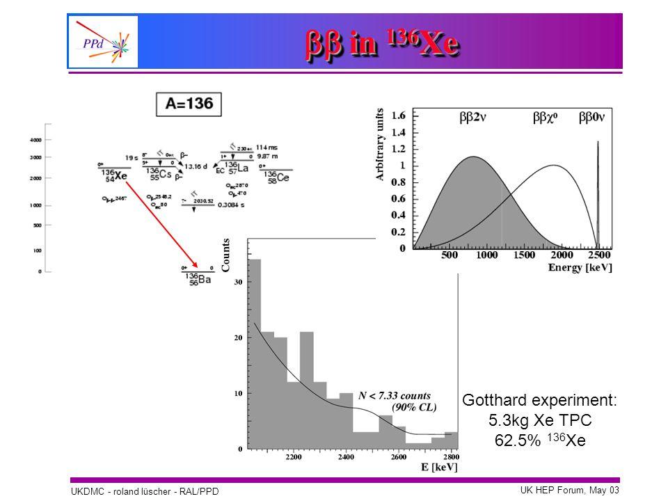 bb in 136Xe Gotthard experiment: 5.3kg Xe TPC 62.5% 136Xe