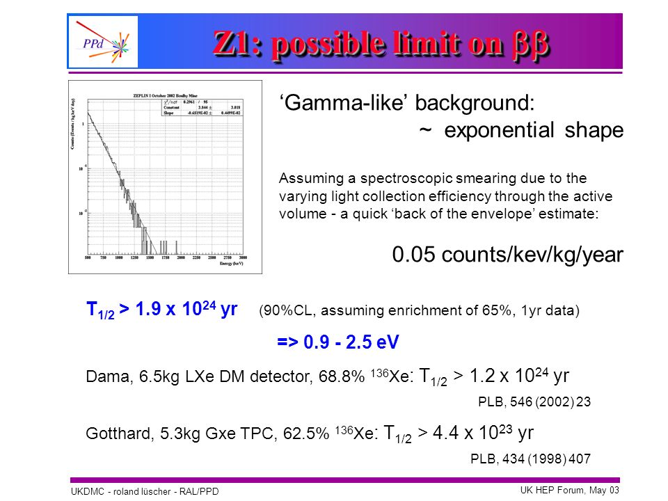 Z1: possible limit on bb 'Gamma-like' background: ~ exponential shape