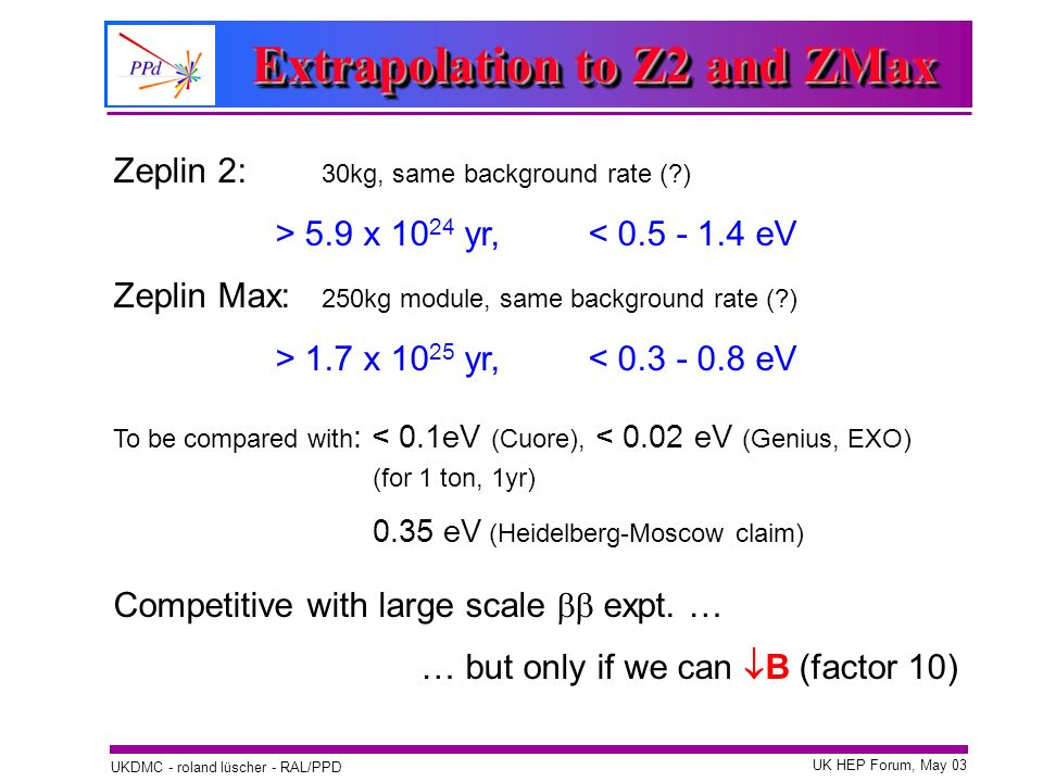 Extrapolation to Z2 and ZMax