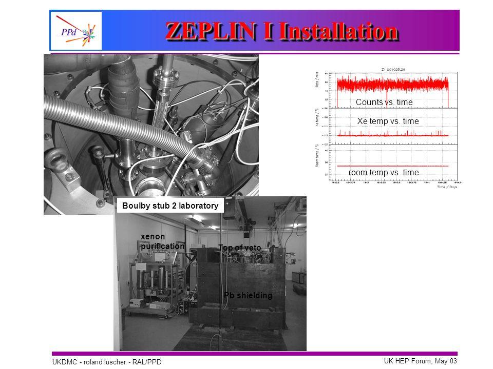ZEPLIN I Installation Counts vs. time Xe temp vs. time