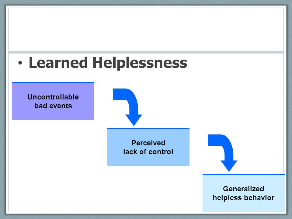 relationship between locus of control and learned helplessness