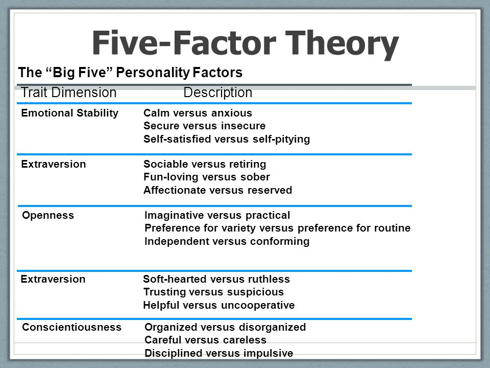 big five factor theory These papers introduce the big five/five-factor model of personality (ffm) structure digman 1990 and goldberg 1993 focus on its historical development mccrae and john 1992 considers its possible theoretical and practical applications john, et al 2008 reviews a variety of research, including.
