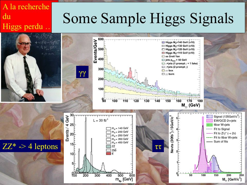 Some Sample Higgs Signals