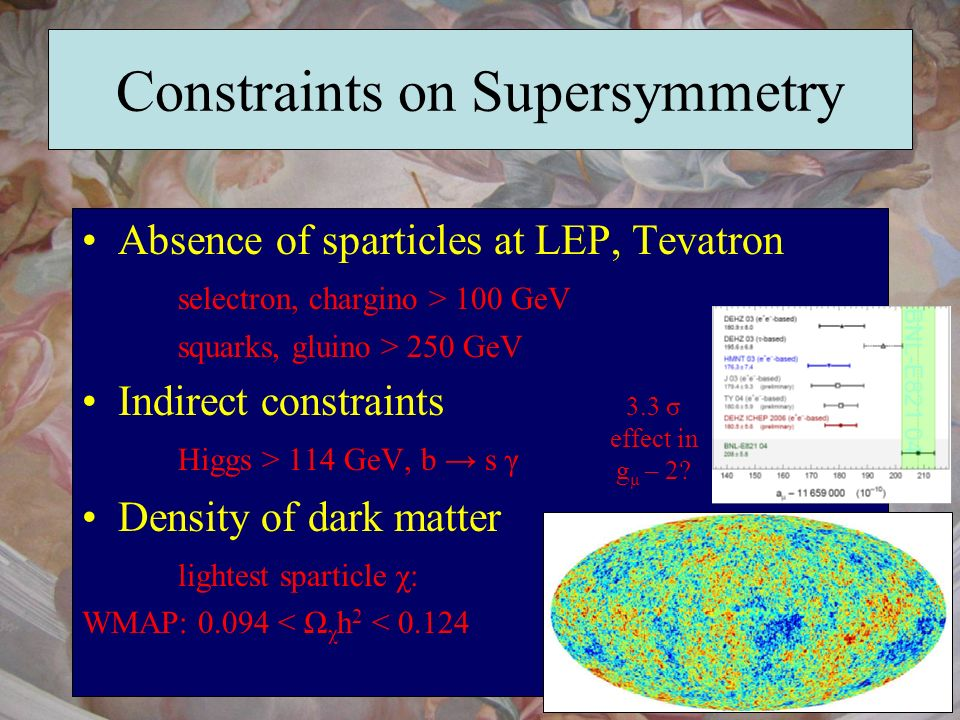 Constraints on Supersymmetry