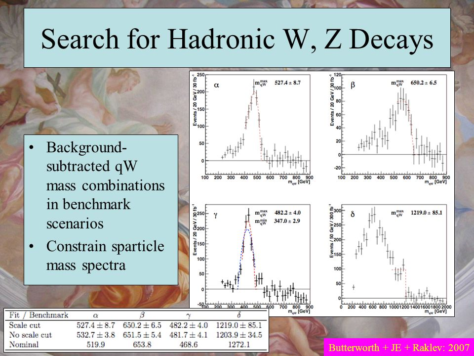 Search for Hadronic W, Z Decays