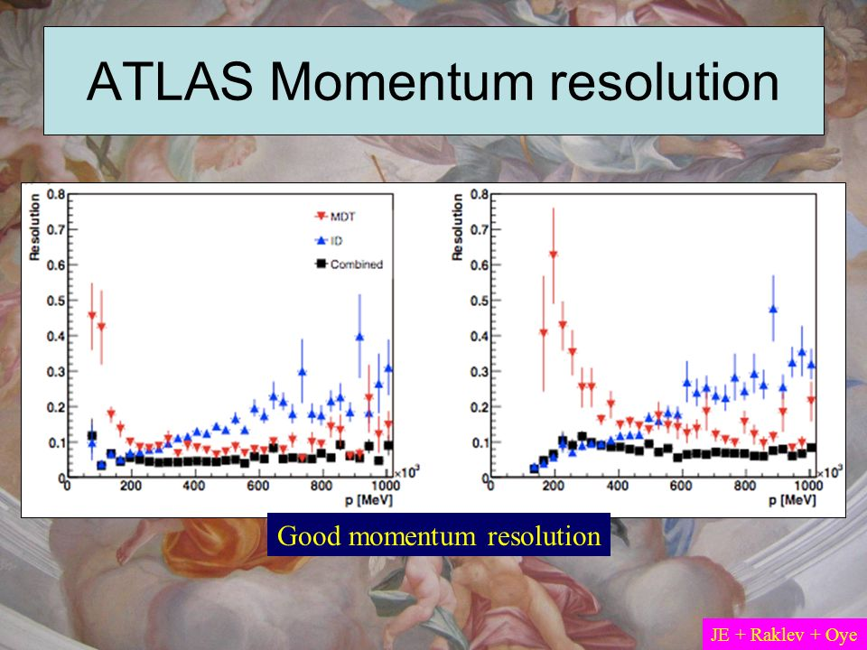 ATLAS Momentum resolution