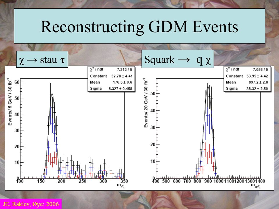 Reconstructing GDM Events