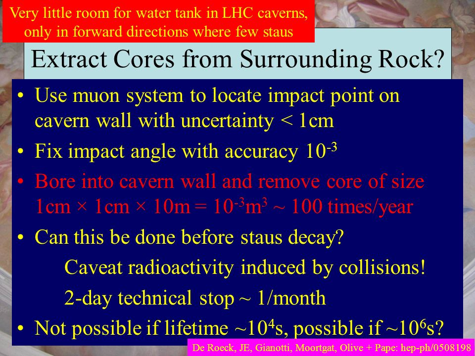 Extract Cores from Surrounding Rock
