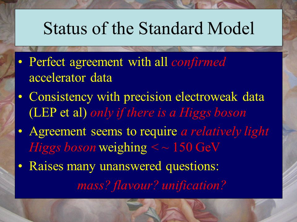 Status of the Standard Model
