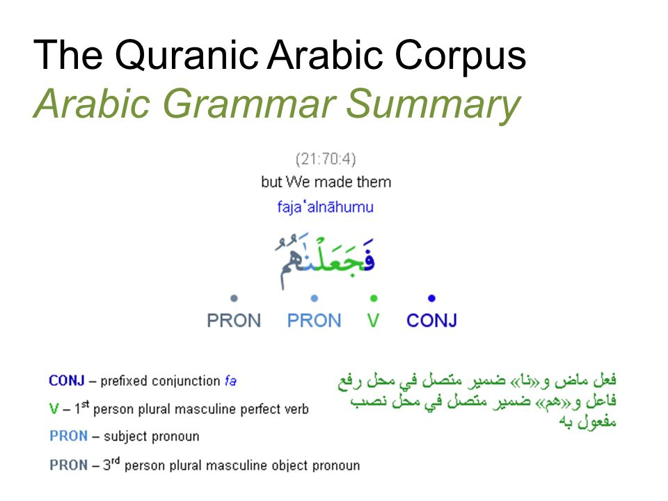 The Quranic Arabic Corpus Arabic Grammar Summary