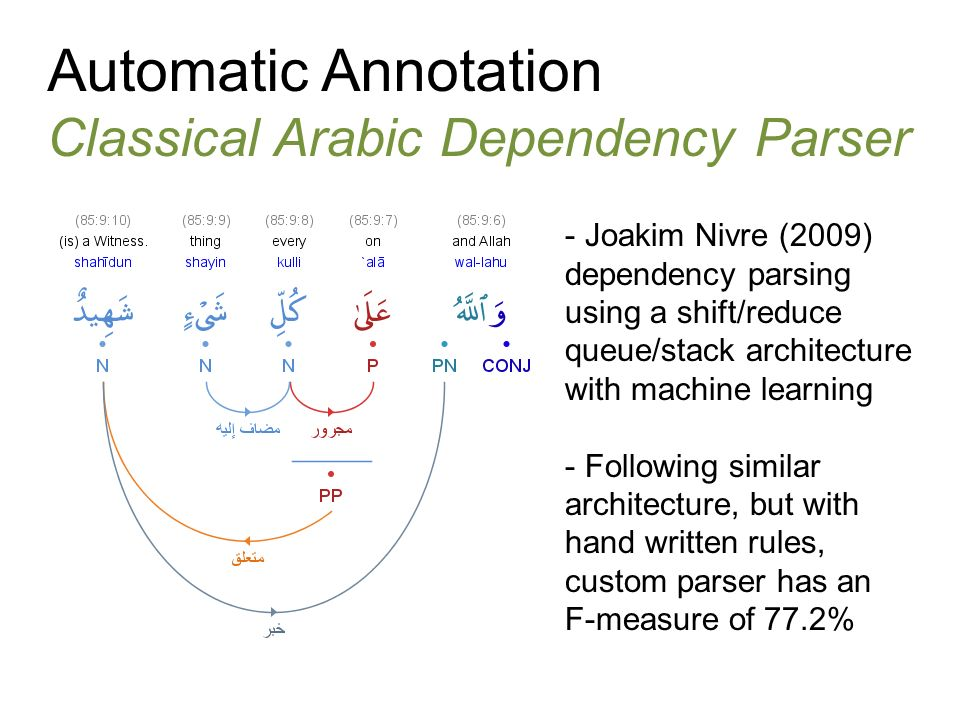 Automatic Annotation Classical Arabic Dependency Parser