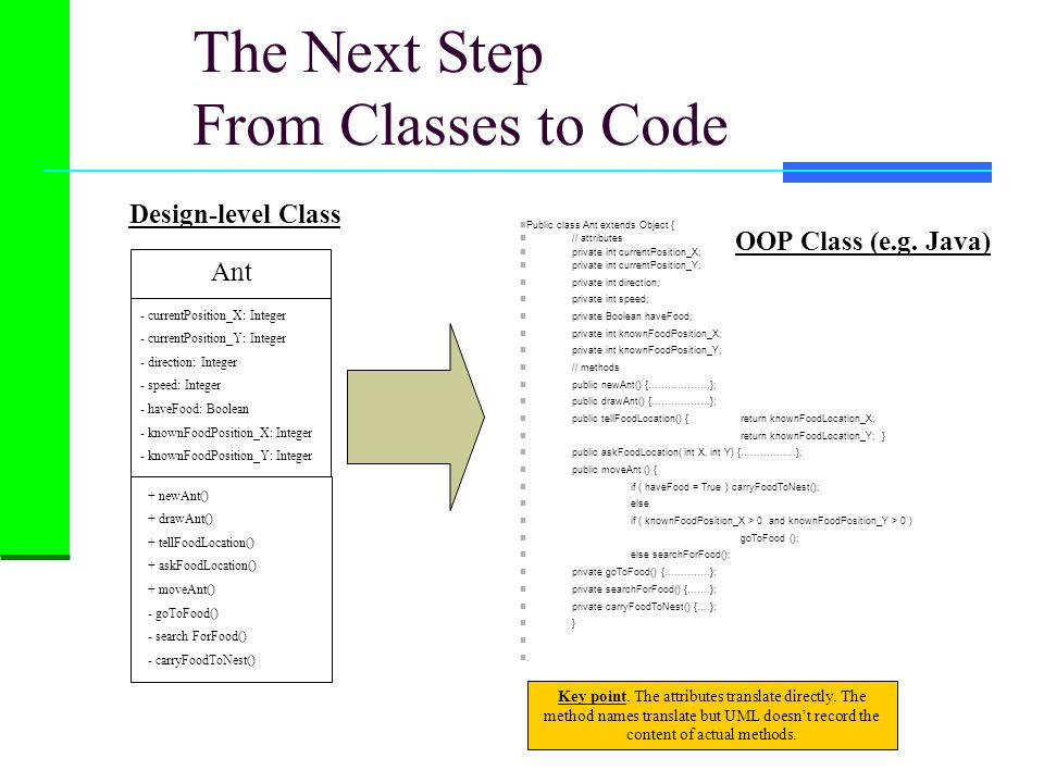 The Next Step From Classes to Code