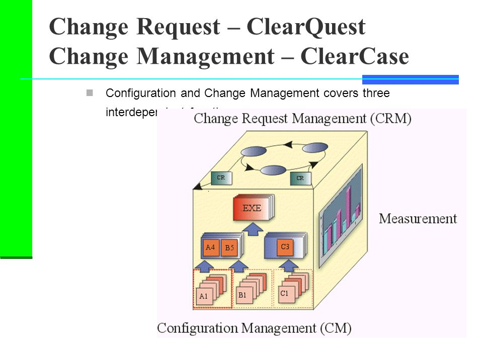 Change Request – ClearQuest Change Management – ClearCase