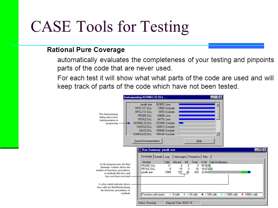 CASE Tools for Testing Rational Pure Coverage