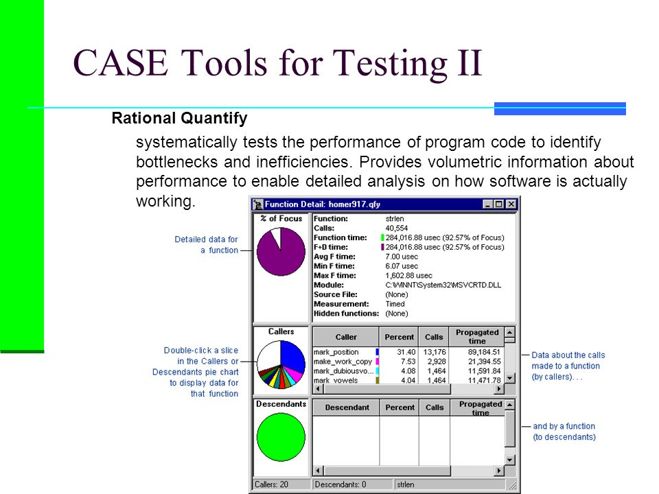 CASE Tools for Testing II