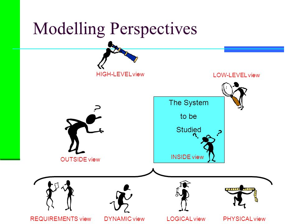 Modelling Perspectives
