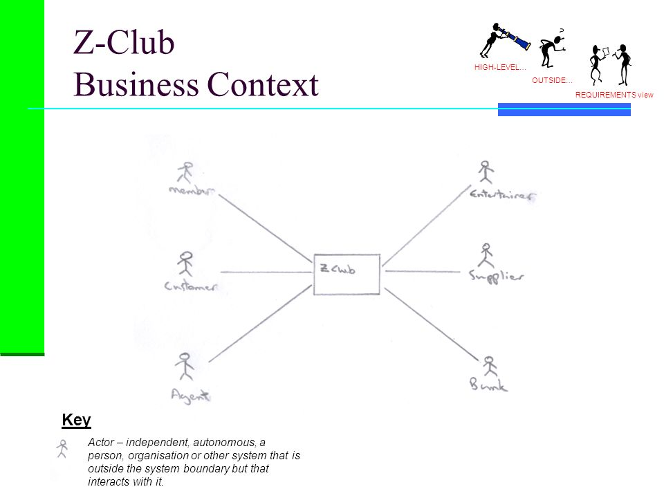 Z-Club Business Context