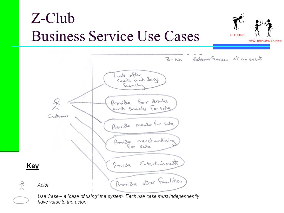 Z-Club Business Service Use Cases
