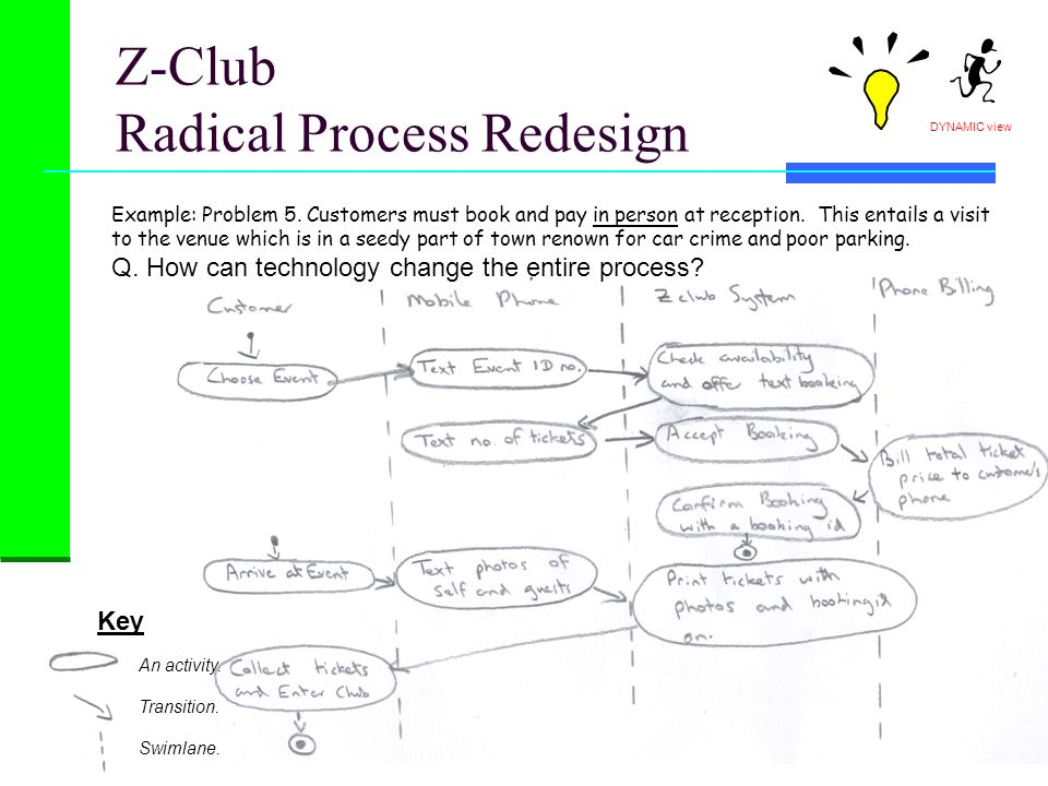 Z-Club Radical Process Redesign
