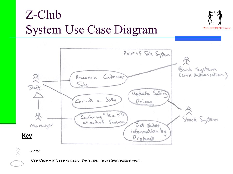 Z-Club System Use Case Diagram