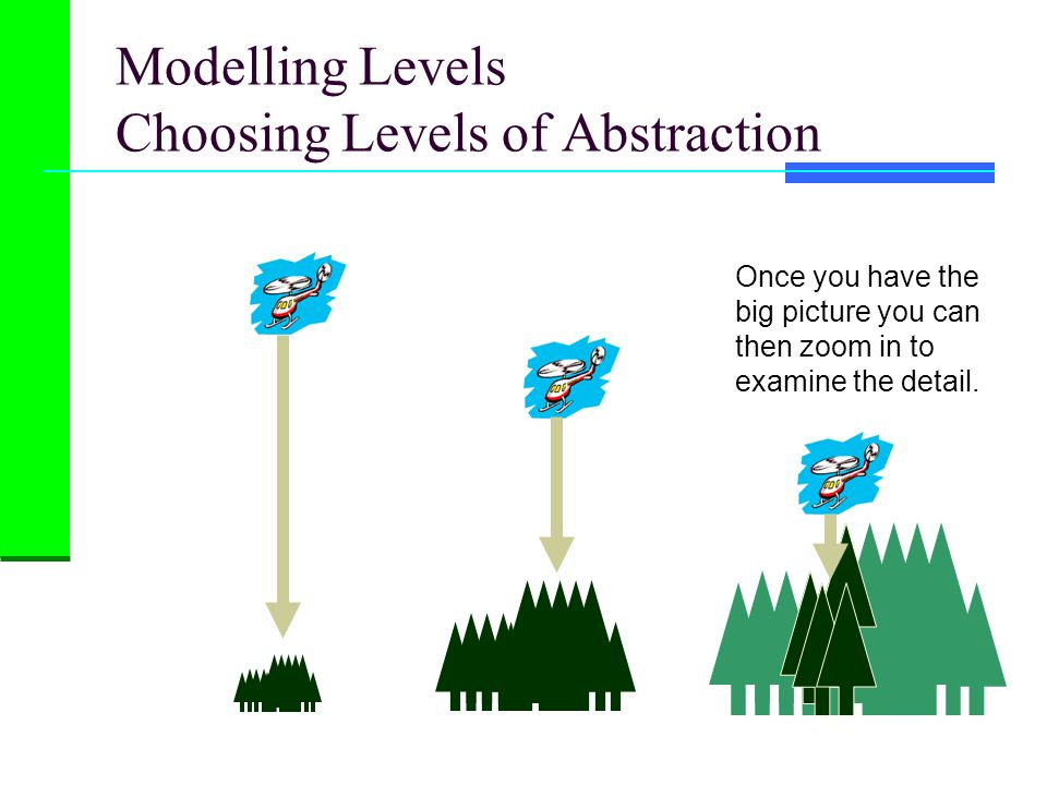 Modelling Levels Choosing Levels of Abstraction