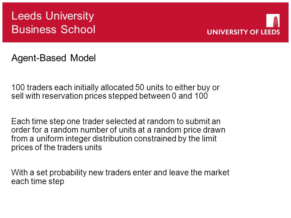 Agent-Based Model 100 traders each initially allocated 50 units to either buy or sell with reservation prices stepped between 0 and 100.