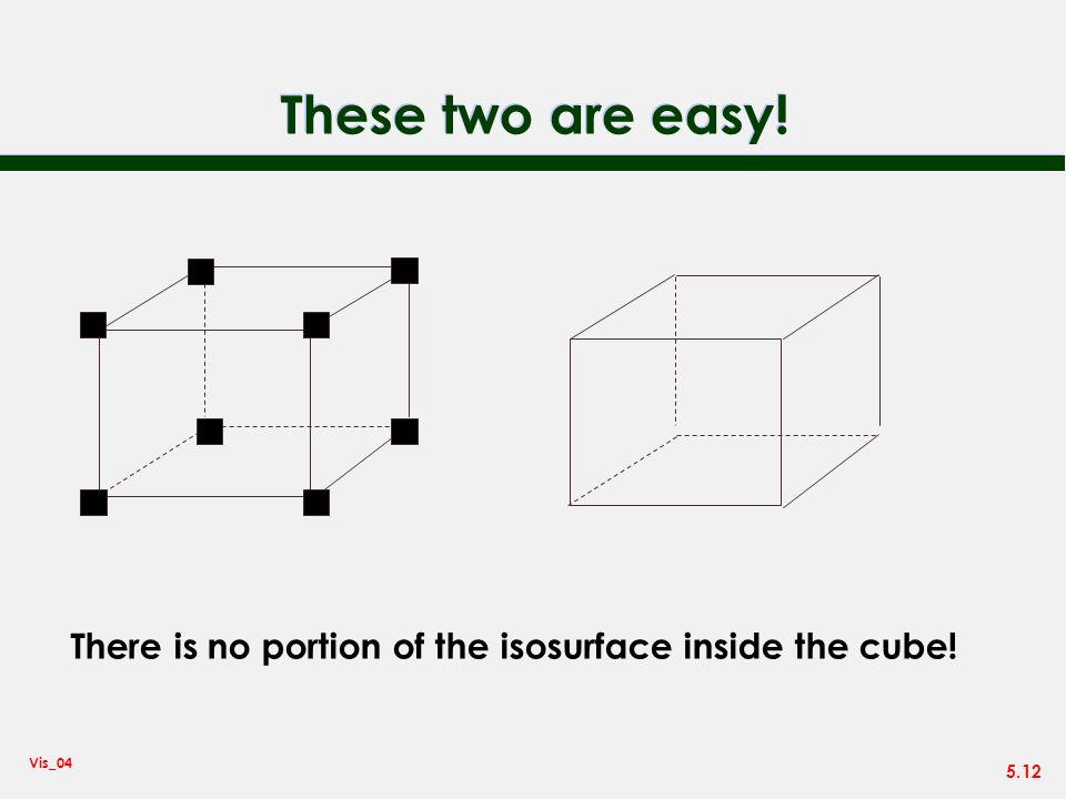 These two are easy! There is no portion of the isosurface inside the cube!