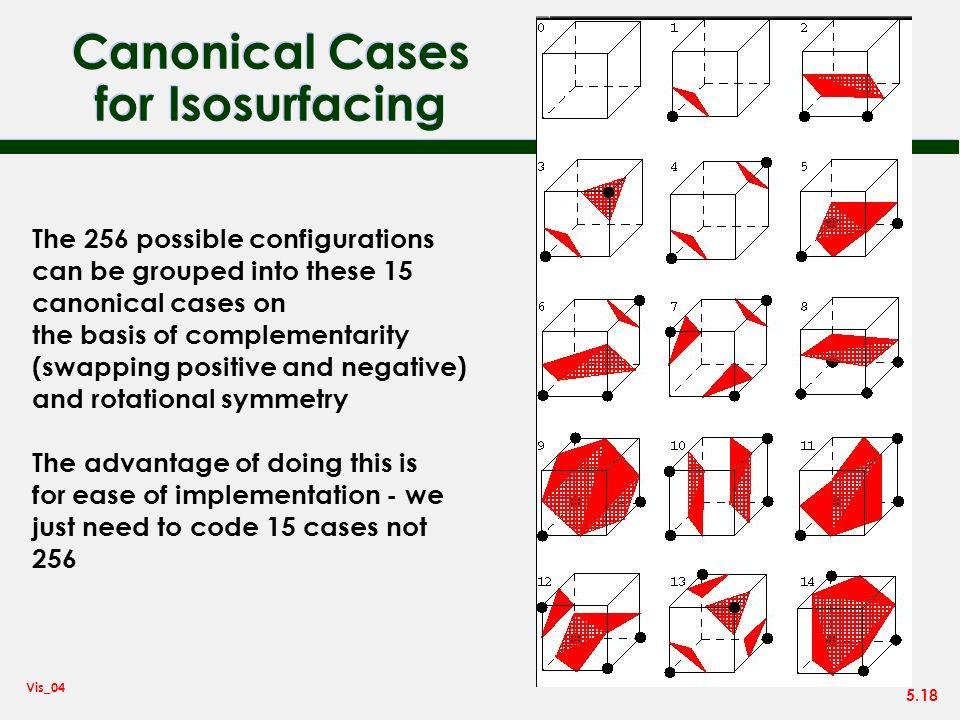 Canonical Cases for Isosurfacing