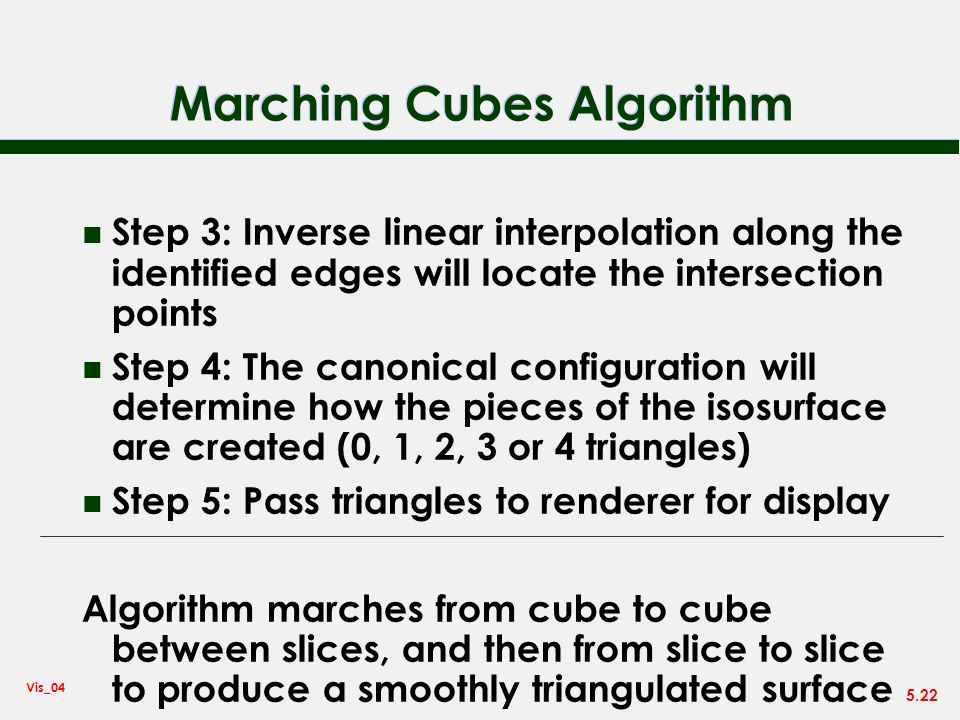 Marching Cubes Algorithm
