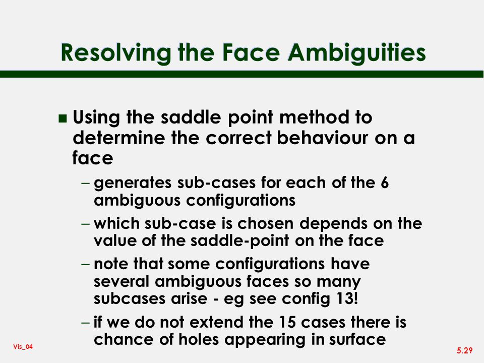 Resolving the Face Ambiguities
