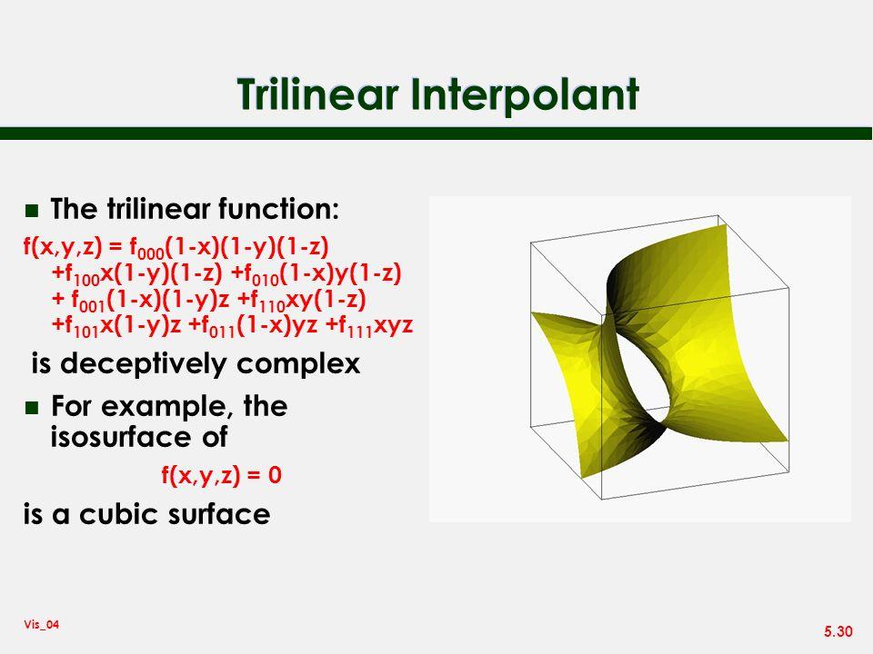 Trilinear Interpolant