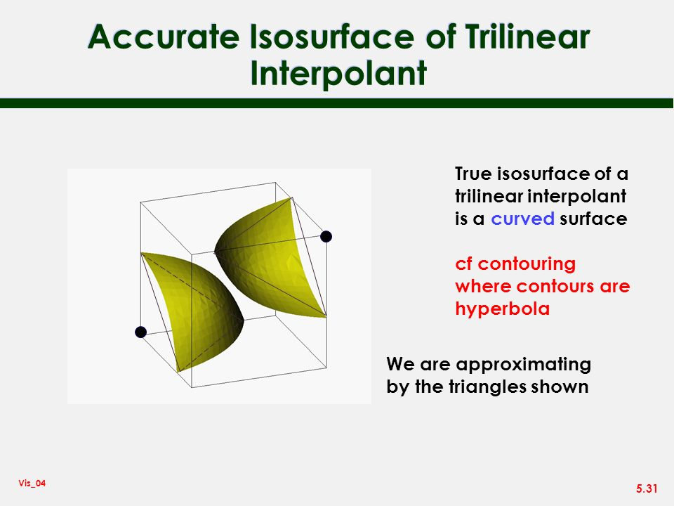 Accurate Isosurface of Trilinear Interpolant