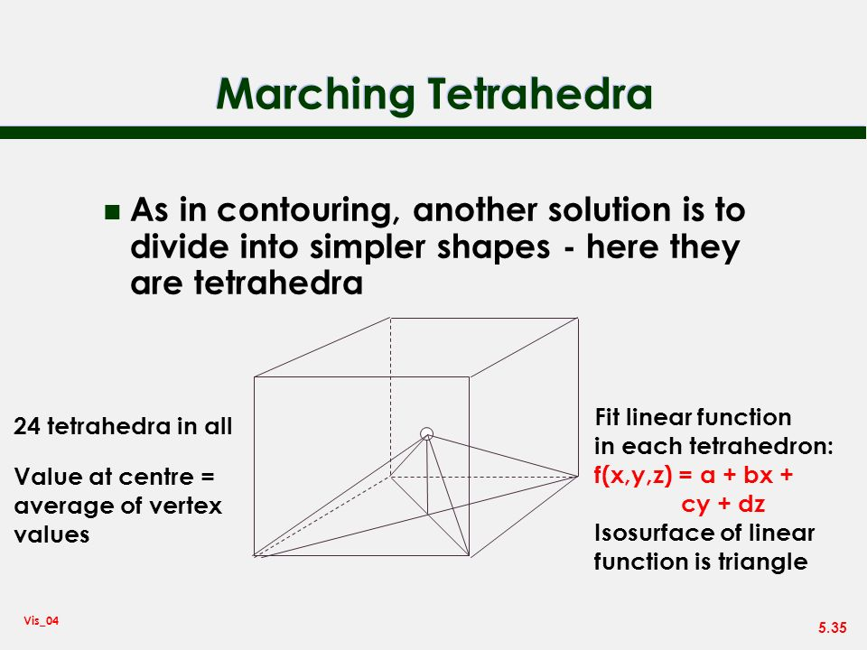 Marching Tetrahedra As in contouring, another solution is to divide into simpler shapes - here they are tetrahedra.