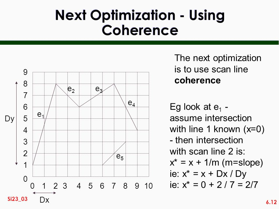 Next Optimization - Using Coherence