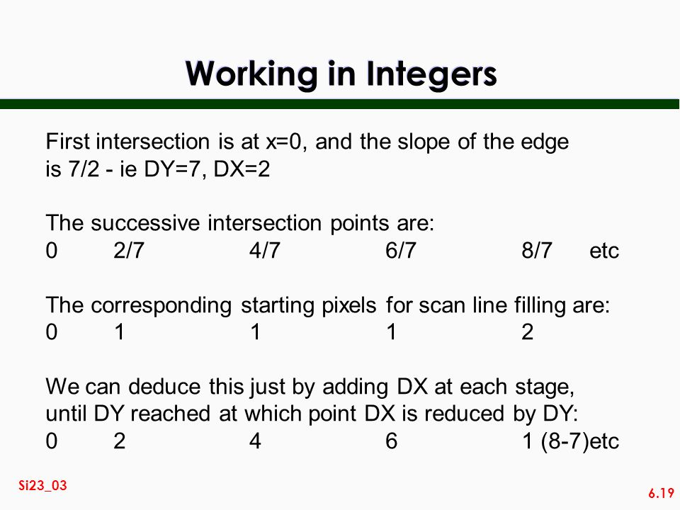 Working in Integers First intersection is at x=0, and the slope of the edge. is 7/2 - ie DY=7, DX=2.