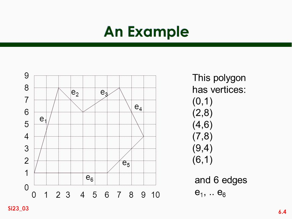 An Example This polygon has vertices: (0,1) (2,8) (4,6) (7,8) (9,4)