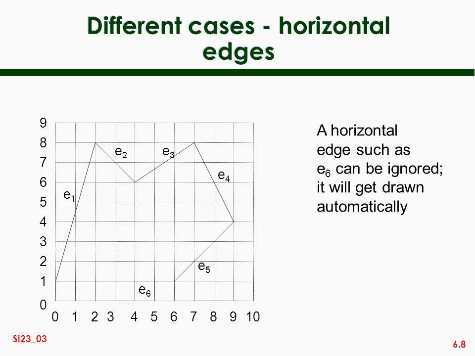Different cases - horizontal edges