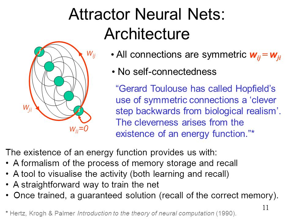 Attractor Neural Nets: Architecture
