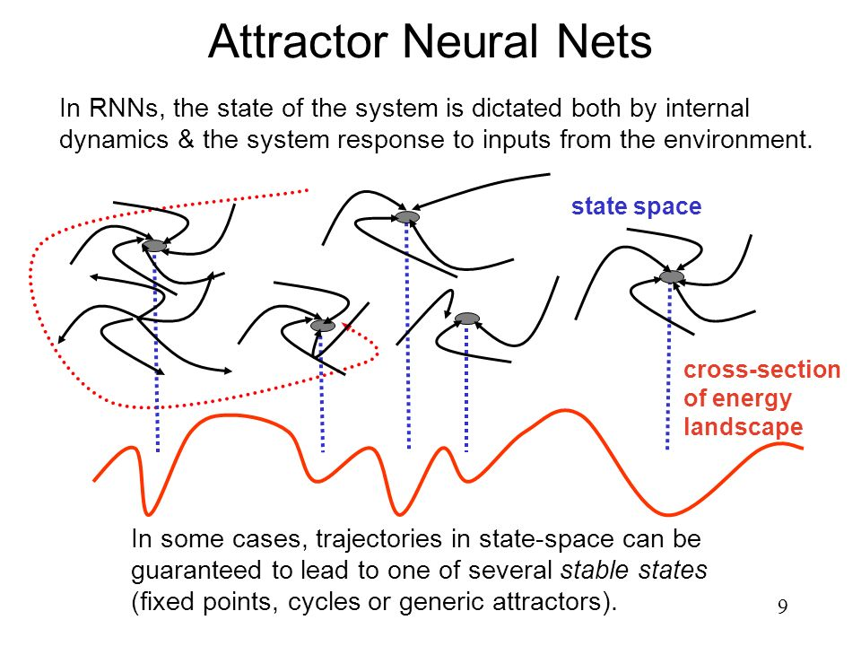 Attractor Neural Nets In RNNs, the state of the system is dictated both by internal dynamics & the system response to inputs from the environment.