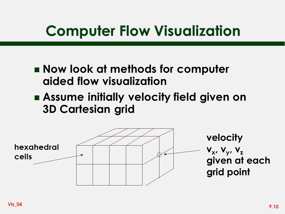 Computer Flow Visualization