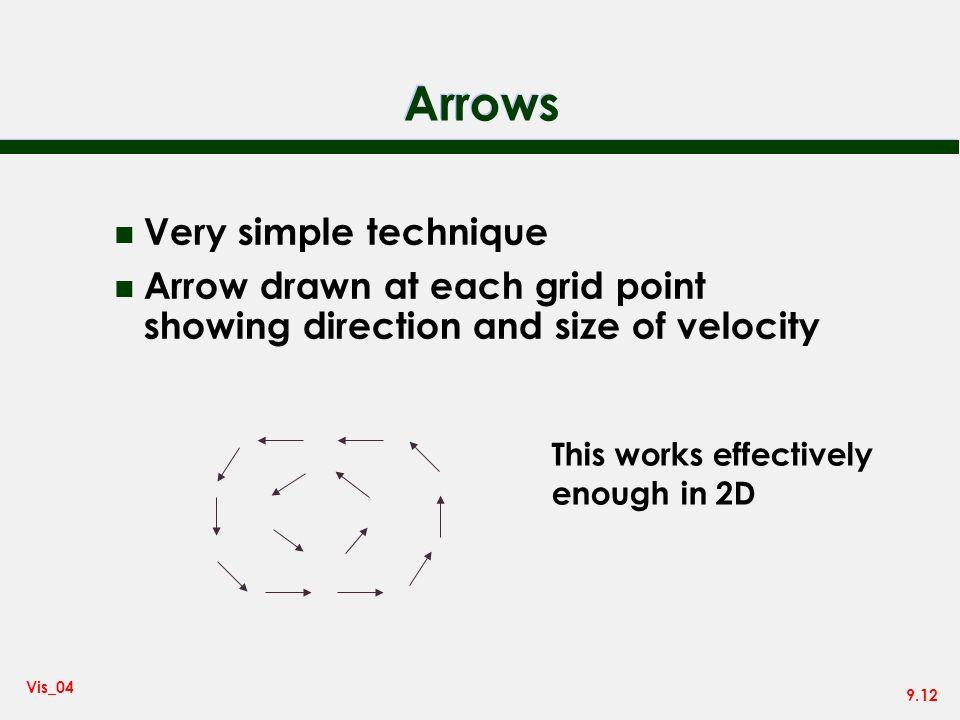 Arrows Very simple technique