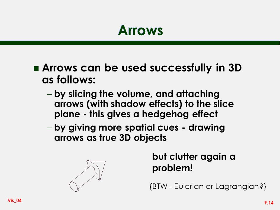 Arrows Arrows can be used successfully in 3D as follows: