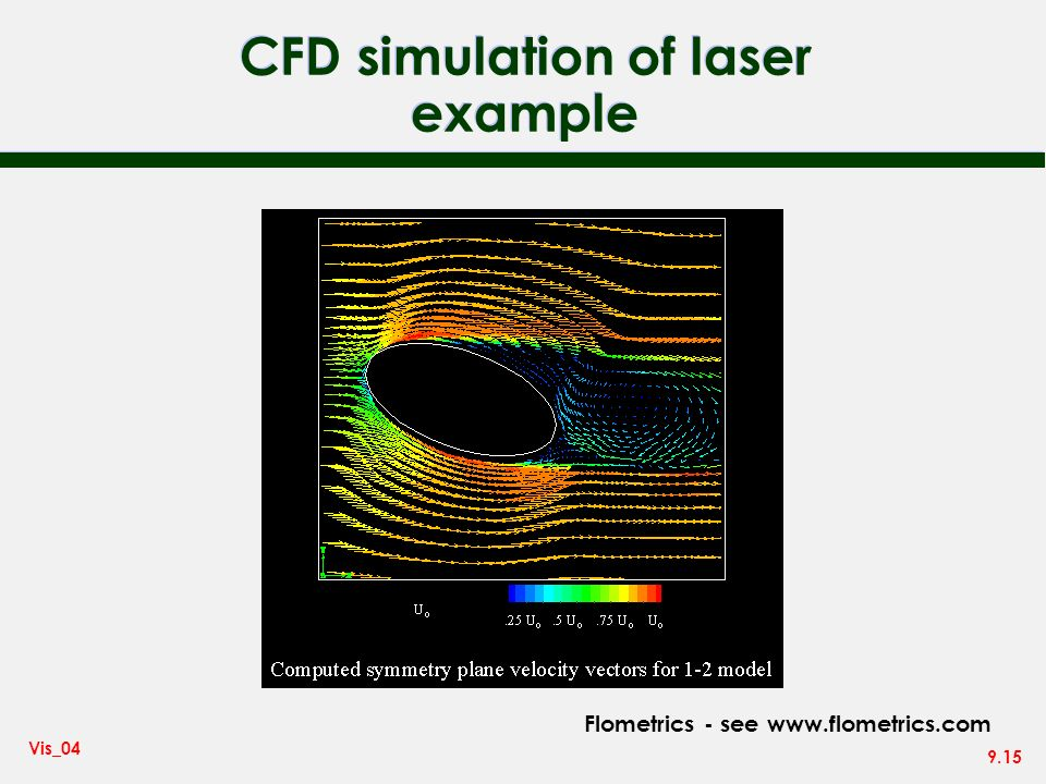 CFD simulation of laser example