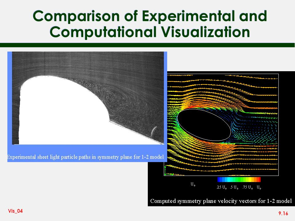 Comparison of Experimental and Computational Visualization
