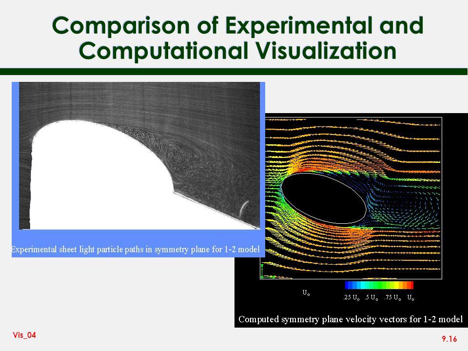 Comparison of Experimental and Computational Visualization