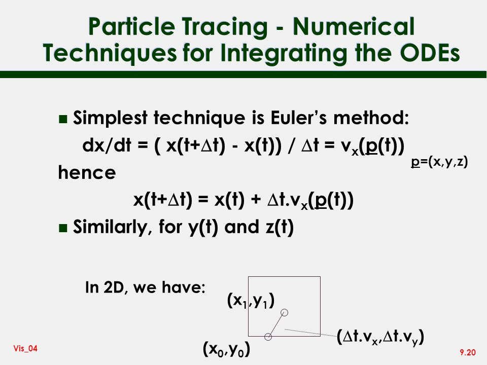 Particle Tracing - Numerical Techniques for Integrating the ODEs
