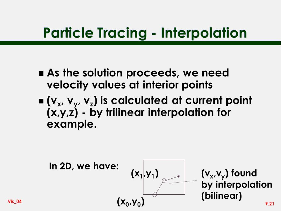 Particle Tracing - Interpolation