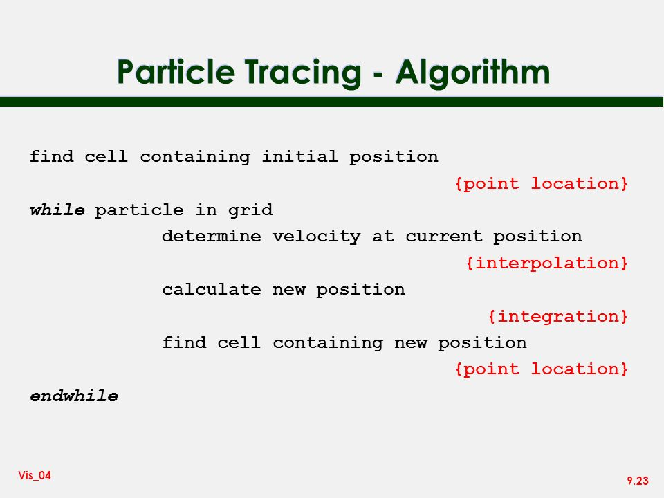 Particle Tracing - Algorithm